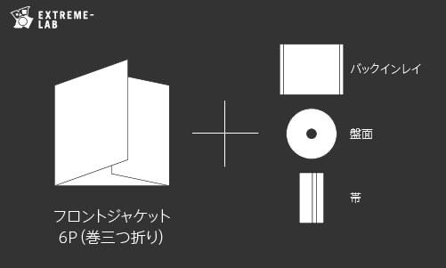CDプレス|ジュエルケース:6P(巻三つ折り)