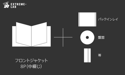 CDプレス|ジュエルケース:8P(中綴じ)